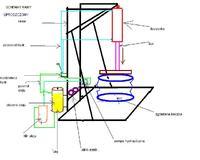 Dobór układu hydraulicznego