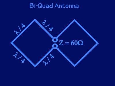 Pytania do schematów anten DVB-T własnej roboty