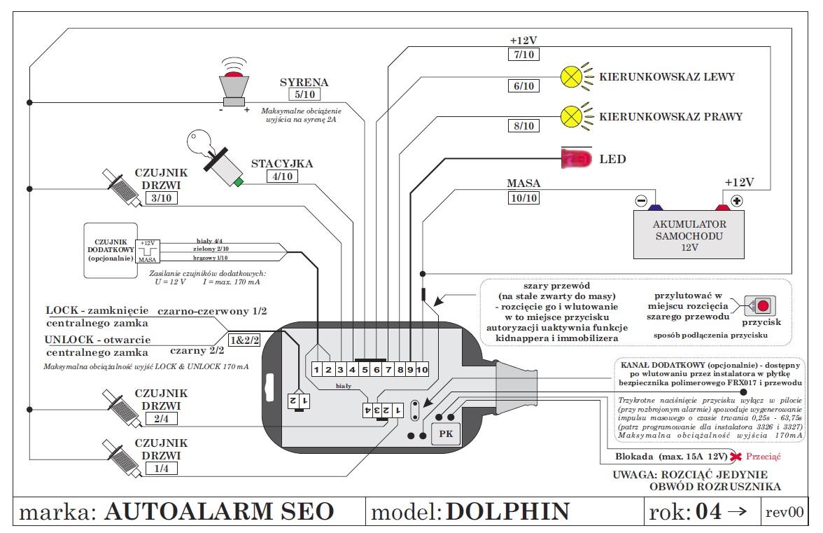 Audi A4 B5 - Alarm SEO Dolphin centralny zamyka, ale nie otwiera z pilota.