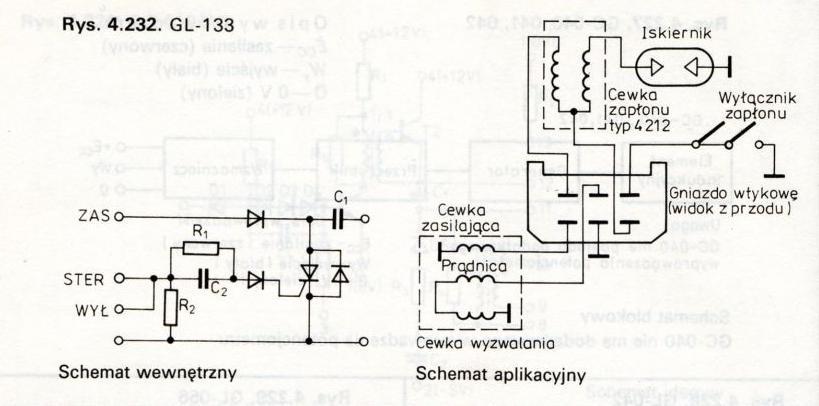 Romet Ogar 200 - Zaplon elektroniczny