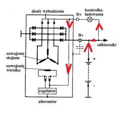 Prostownik w alternatorze - Zasada działania prostownika 9 diodowego