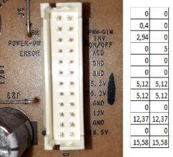 32LG4000 - Nie włącza się, świeci się standby