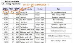 Komunikacja Modbus RTU S7 1200 ATV320