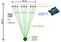 Widoczna wiązka lasera. (schemat projektu) Jaki laser wybrać?