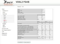 Router DGT RGW VDSL2 FG4 -Samoczynny reset do ustawień fabrycznych