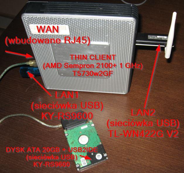 Serwer na Lubuntu - Transwer na LAN1 (WiFi) 20 Mbit a na LAN2 (RJ45) 5 Mbit ?