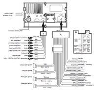 peiying py-9908 podłączenie sterowania w kierownicy w Hondzie CRV z 2005