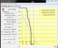 Lenovo Ideapad z510 - Nagła śmierć baterii przy 0,5 rocznym laptopie