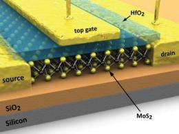 Nowy tranzystor - alternatywa dla krzemu, lepszy niż grafen
