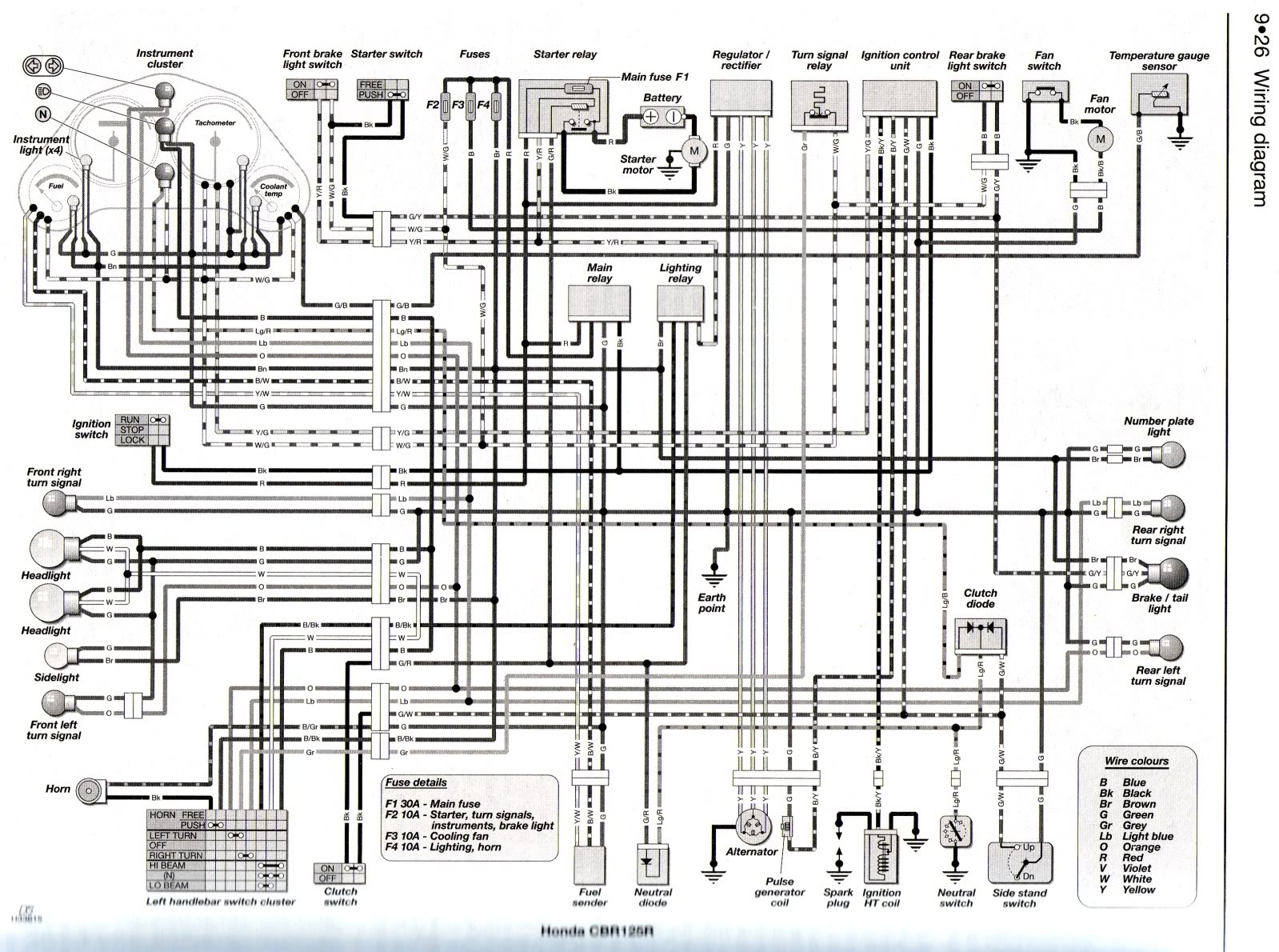Diagram  Honda Varadero 125 Wiring Diagram Full Version Hd Quality Wiring Diagram
