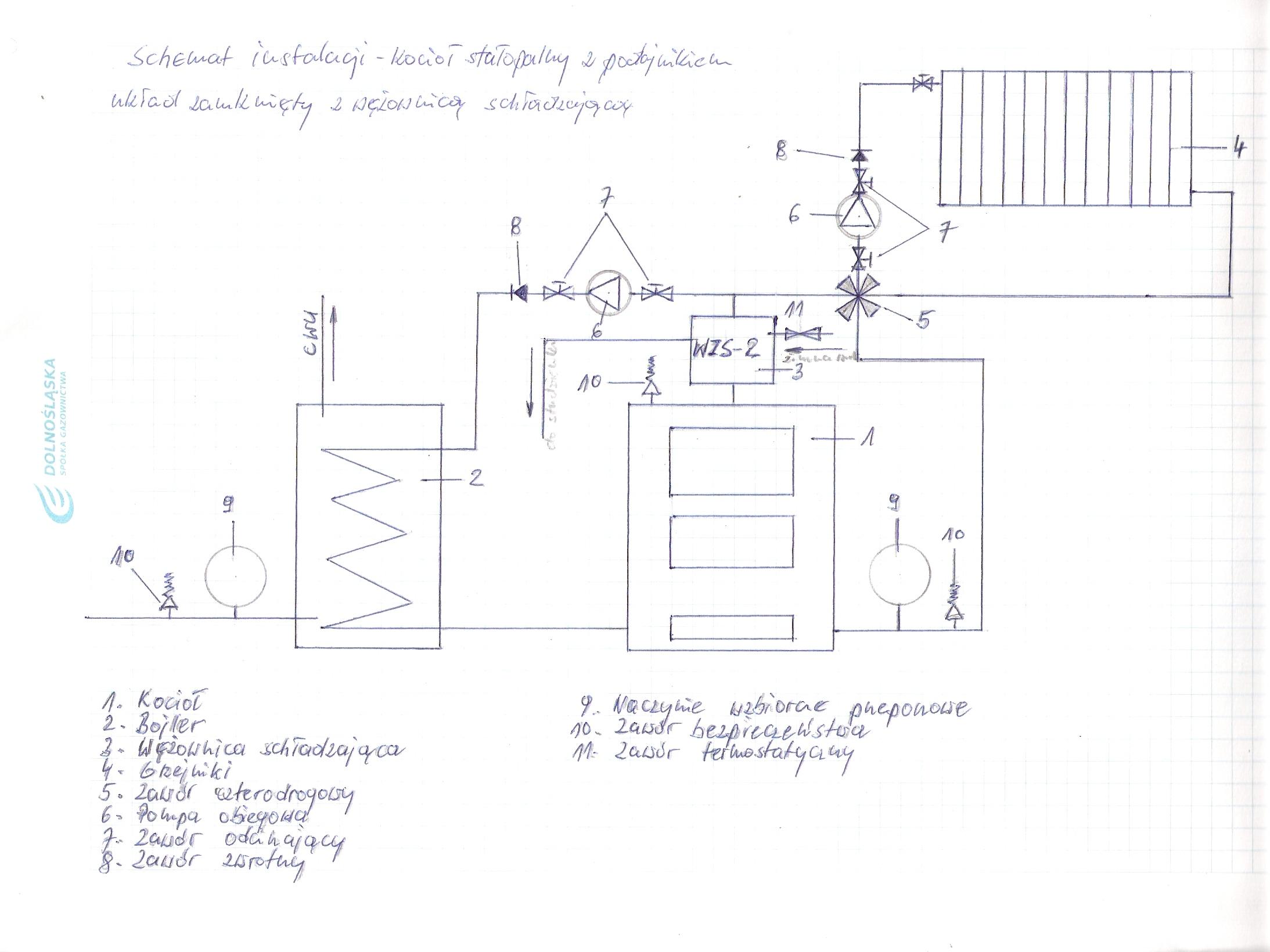 schemat instalacji - przer�bka kot�owni