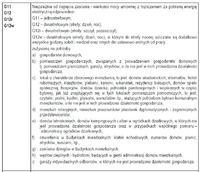 LEW-1 - Licznik przedpłatowy -