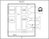 Kruger & Matz KM1583 - Dorobienie gniazda słuchawkowego