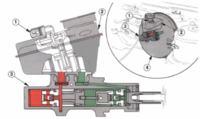 Pompa hamulcowa nie pobiera p�ynu Audi A6 przed ABS ASR