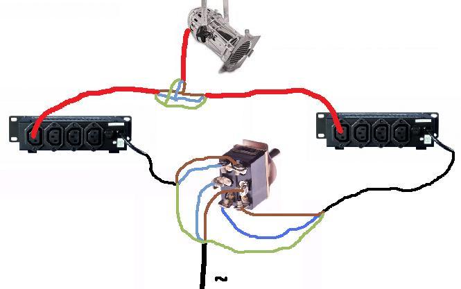 Przełącznik między dwoma sterownikami świateł typu PAR