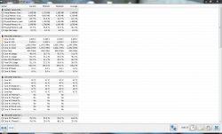 Lenovo Y530 - Bardzo długie uruchamianie, wyłączanie się laptopa samoczynne