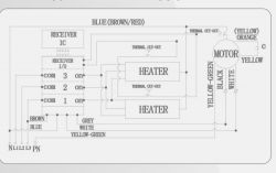 Warmtec WRMS06+ - Podłączenie kurtyny powietrznej na 230v
