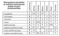 Domofon Amplyvox 6 zylowy podlączenie