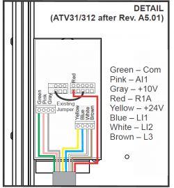 ATV312 sterowanie 2-gą prędkością