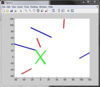 Matlab/Scilab - animacja mechanizmu z dwoma połączonymi obrotowymi prętami