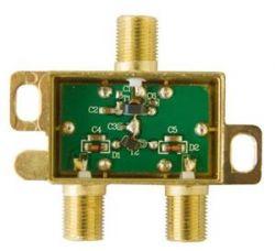 Kablówka - problem z sygnałem - Zakłócenia w odbiorze kanału sportowego HD w tel