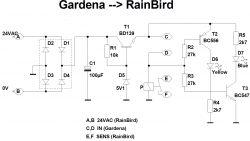 Gardena 1188 - co to w sobie ma?