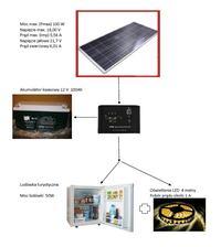 Instlacja fotowoltaiczna w domku na mazurach
