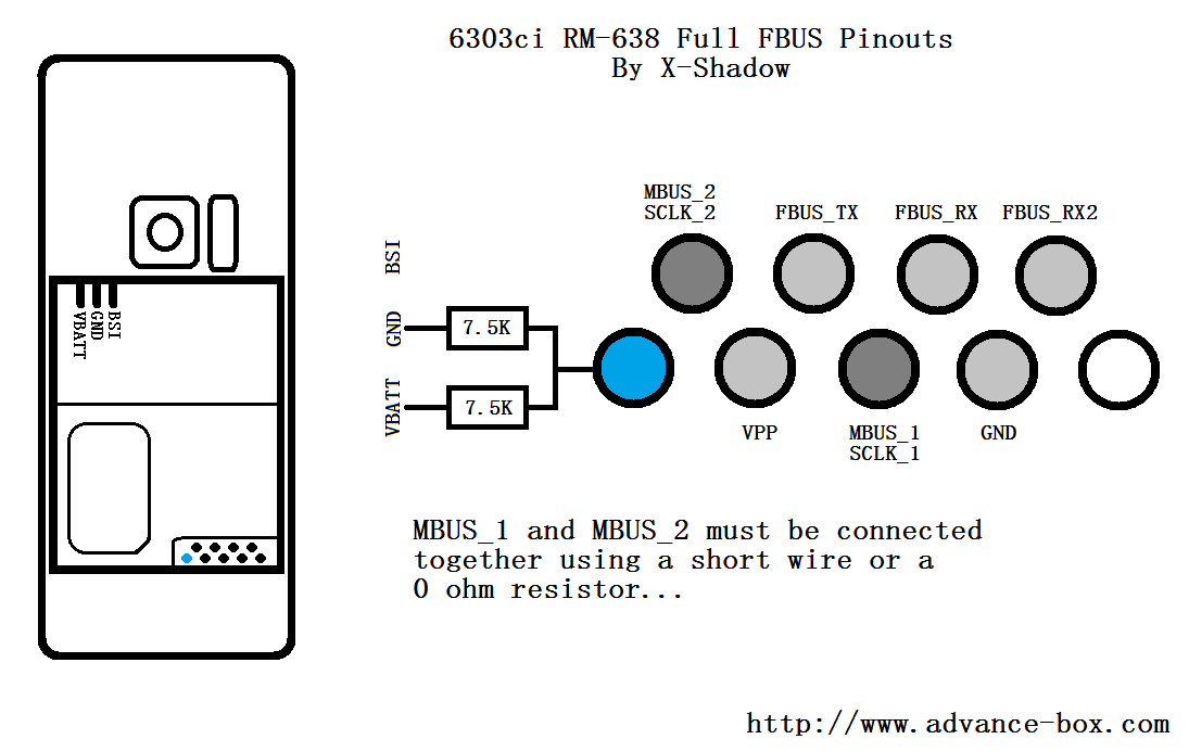 F/M-BUS.  Nokia 6303ci RM-638. кабеля, для прошивки мобильного телефона.  Распиновка.