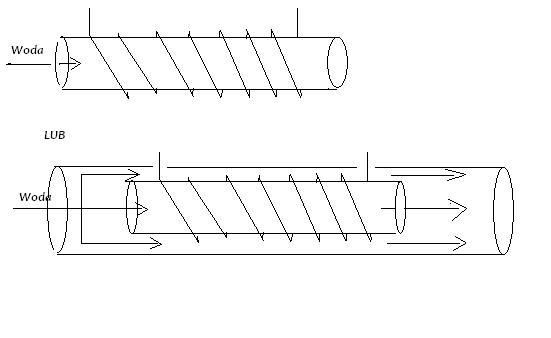 Podgrzewacz gazowy i przep�ywowy elektryczny w jednej linii