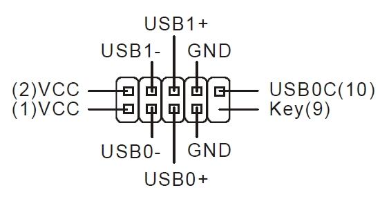 USB - kt�re spala wszystkie pod��czone sprz�ty