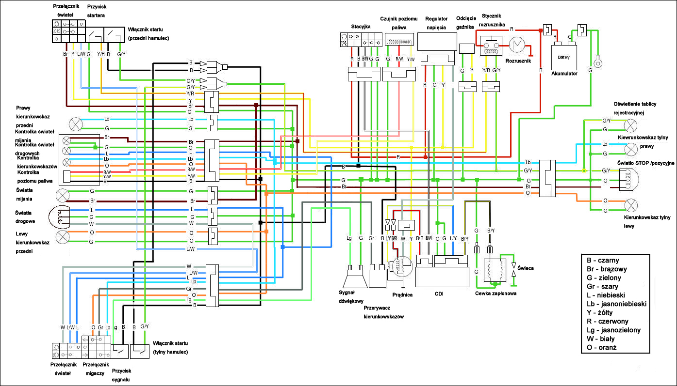together with Apriliars Euro Wiringdiagram together with Table Rs further  additionally Elektrische Installatie. on aprilia rs 50 wiring diagram