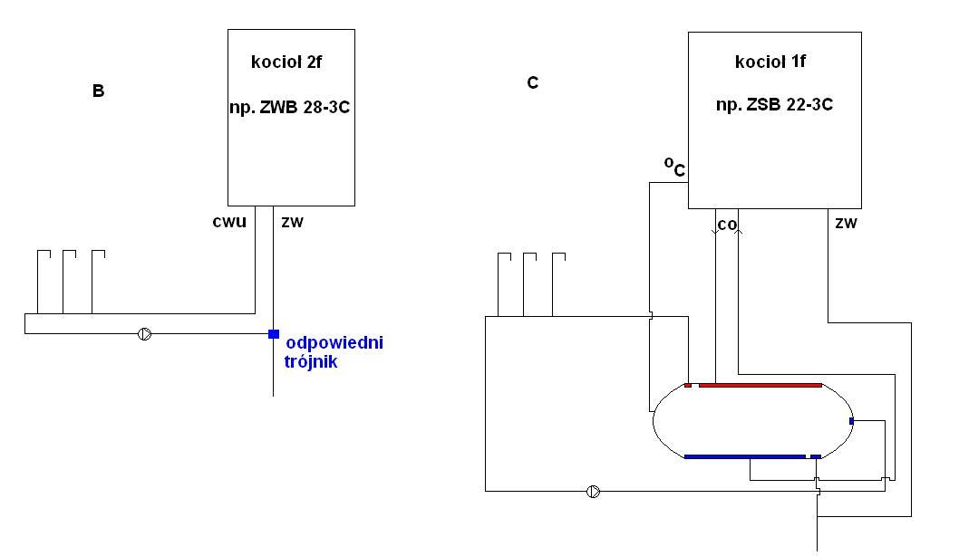 Piec jednofunkcyjny (lub inny) a zbiornik CWU poziomy - jak pogodzi�?