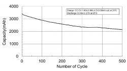 Zmiana napięcia ładowarki 13S z 54.6V na 52V.