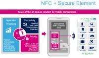 Czy ST zdetronizuje NXP w sektorze chipów NFC dla smartfonów?