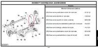 Citroen C4 - [Zawieszenie prz�d] rozp�rka mocowana do nadwozia
