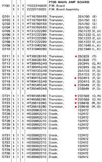 Wzmacniacz Marantz 1090,uszkodzone tranzystory , jakie zamienniki dobrać