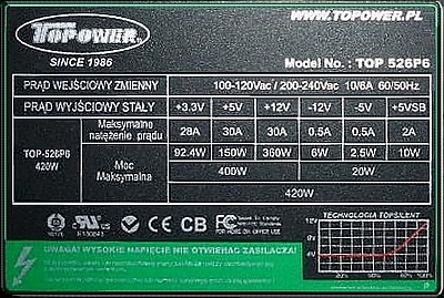 Topower model: TOP 526 P6 420W w��cza si� z du�ym op�znieniem.