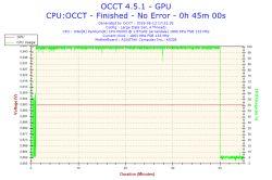 Asus K52JB - Zawieszanie się podczas korzystania