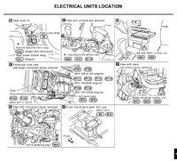 Gdzie jest przekaznik ECM relay w Nissan Primera P12