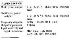 SHARP SG-320H - czyszczenie i konserwacja