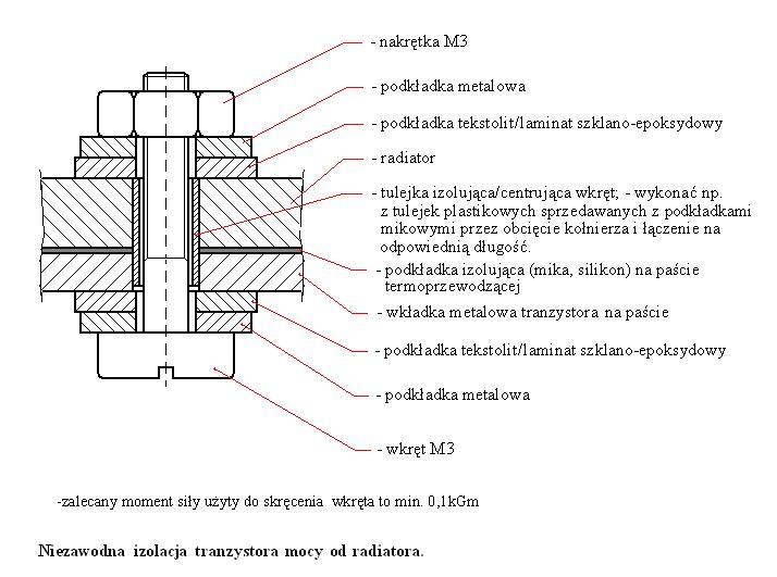 Projektowanie obudowy do zasilacza a izolacja napi�cia