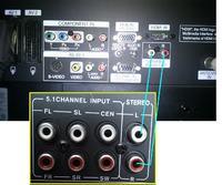 Jak połączyć telewizor z głośnikami 5.1?