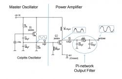 Symulacja filtru PI - PIXIE