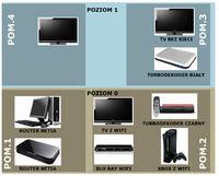 Pod��czenie LAN/WI-FI w domu - wiele urz�dze�