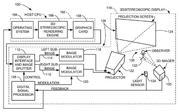 Apple przygotowuje rewolucyjny system wy�wietlania 3D
