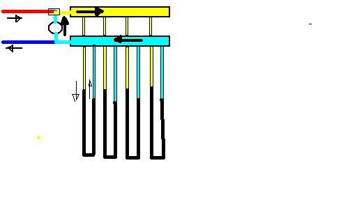 Ogrzewanie pod�ogowe - instalacja w bloku z grzejnikami tradycyjnymi.