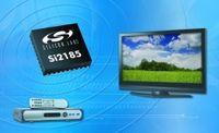 Jednoukładowe odbiorniki analogowej i cyfrowej TV od Silicon Labs
