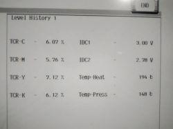 Bizhub C280 - Nie utrwala tonera
