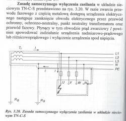 Okresowe pomiary ochrony rozdzielnic przemysłowych i inne obudowy metalowe