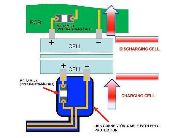Unikanie przegrzania baterii w urządzeniach elektroniki noszonej